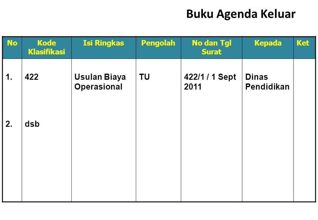 Buku Agenda Keluar 1. 2. 422 dsb Usulan Biaya Operasional TU