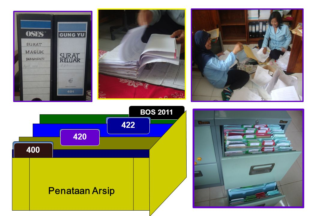 BOS 2011 422 420 400 Penataan Arsip
