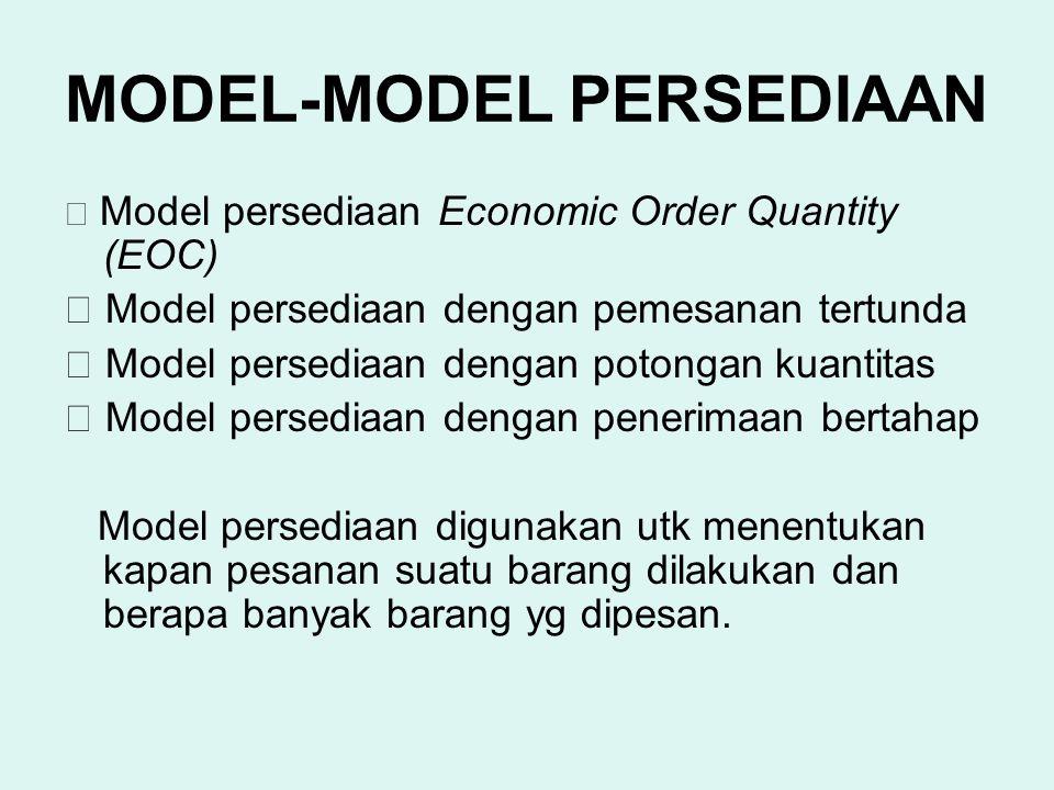 MODEL-MODEL PERSEDIAAN