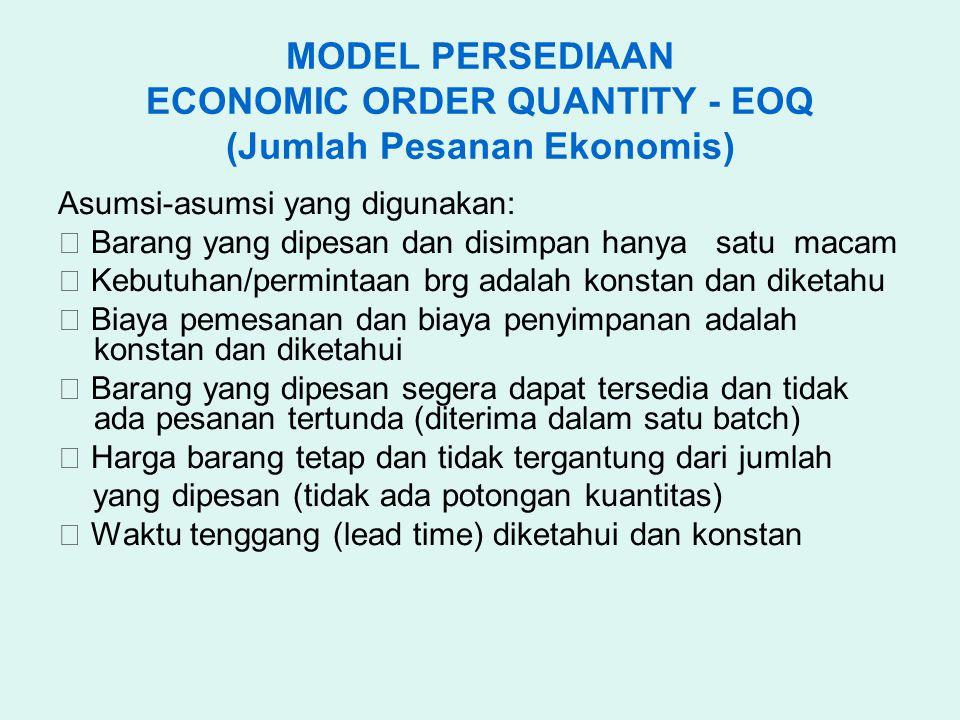 MODEL PERSEDIAAN ECONOMIC ORDER QUANTITY - EOQ (Jumlah Pesanan Ekonomis)