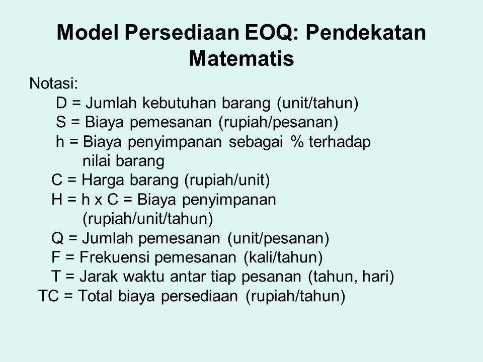 Model Persediaan EOQ: Pendekatan Matematis