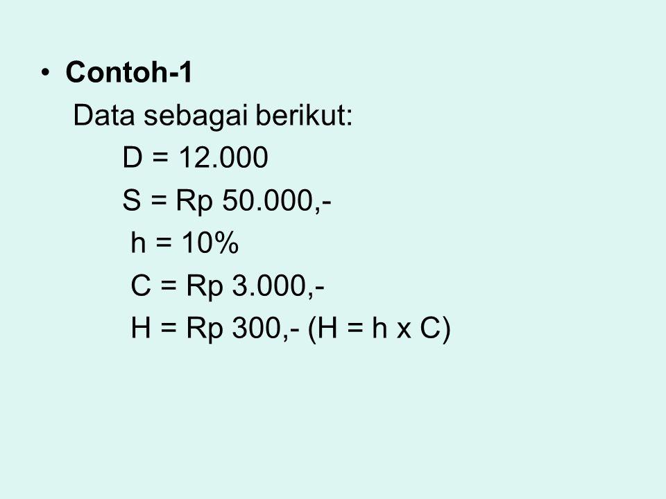 Contoh-1 Data sebagai berikut: D = 12.000.