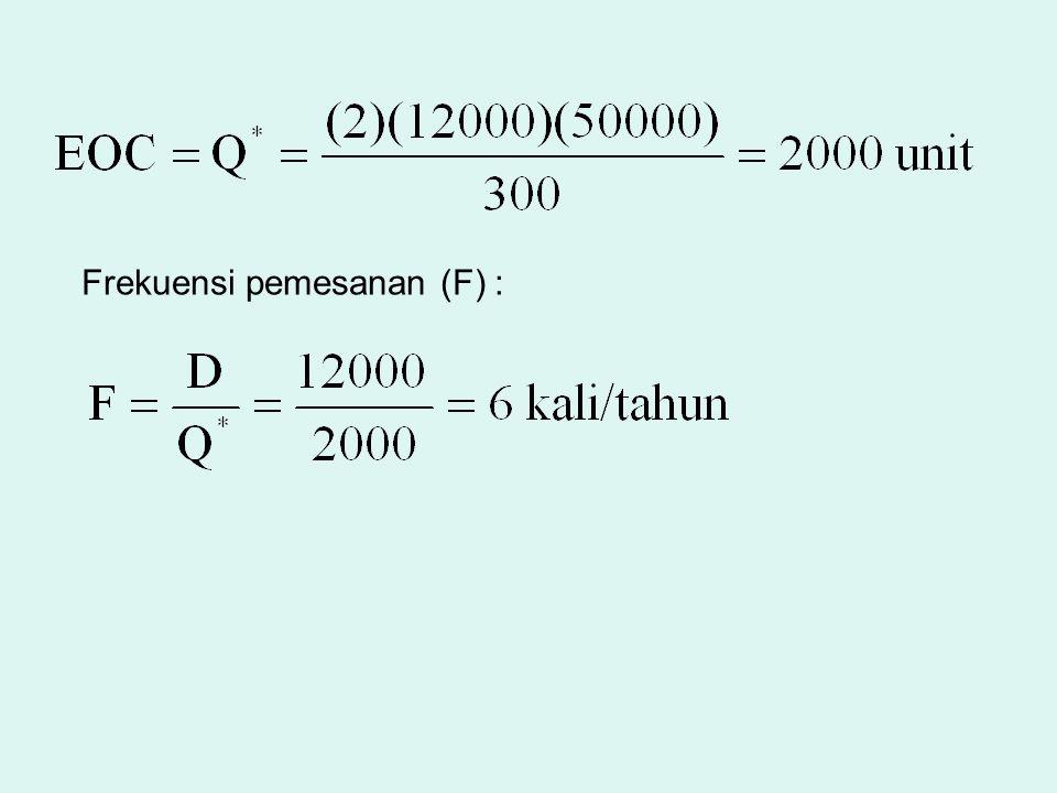Frekuensi pemesanan (F) :
