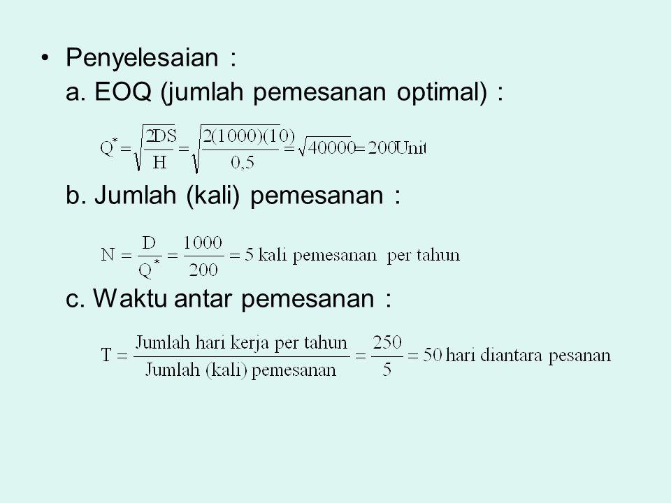 Penyelesaian : a. EOQ (jumlah pemesanan optimal) : b.