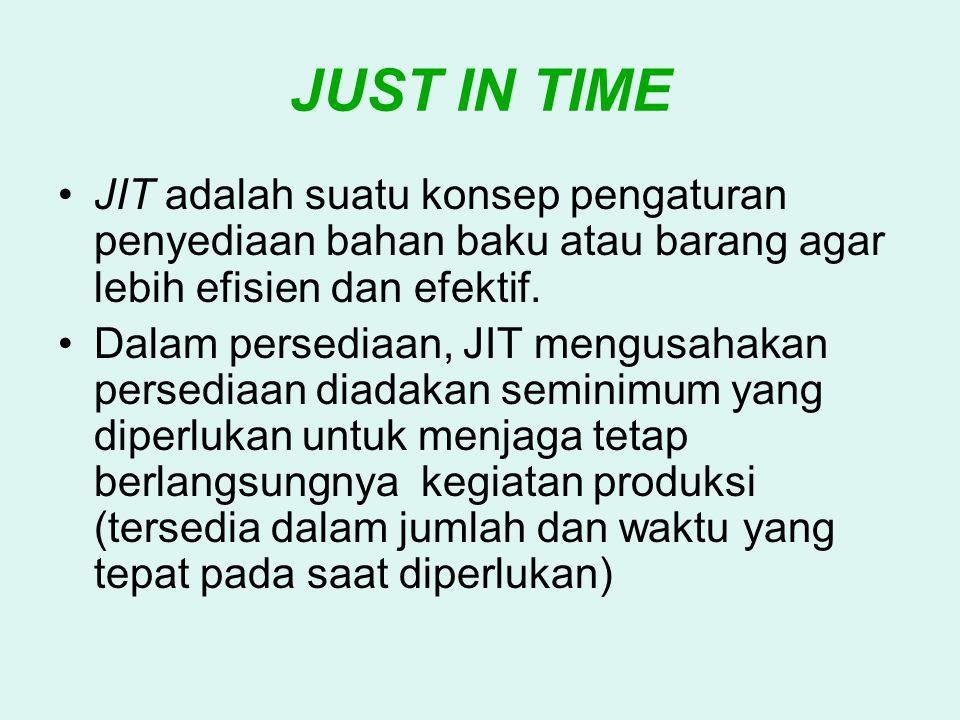 JUST IN TIME JIT adalah suatu konsep pengaturan penyediaan bahan baku atau barang agar lebih efisien dan efektif.