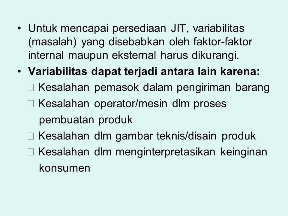 Untuk mencapai persediaan JIT, variabilitas (masalah) yang disebabkan oleh faktor-faktor internal maupun eksternal harus dikurangi.