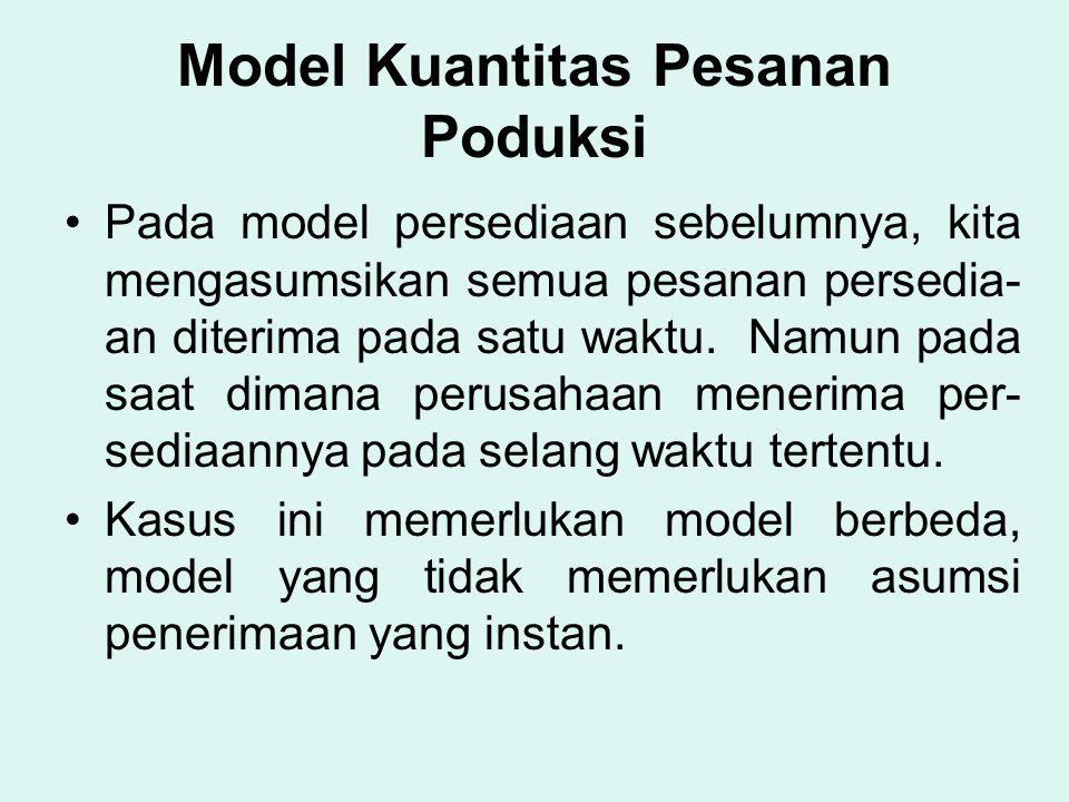 Model Kuantitas Pesanan Poduksi