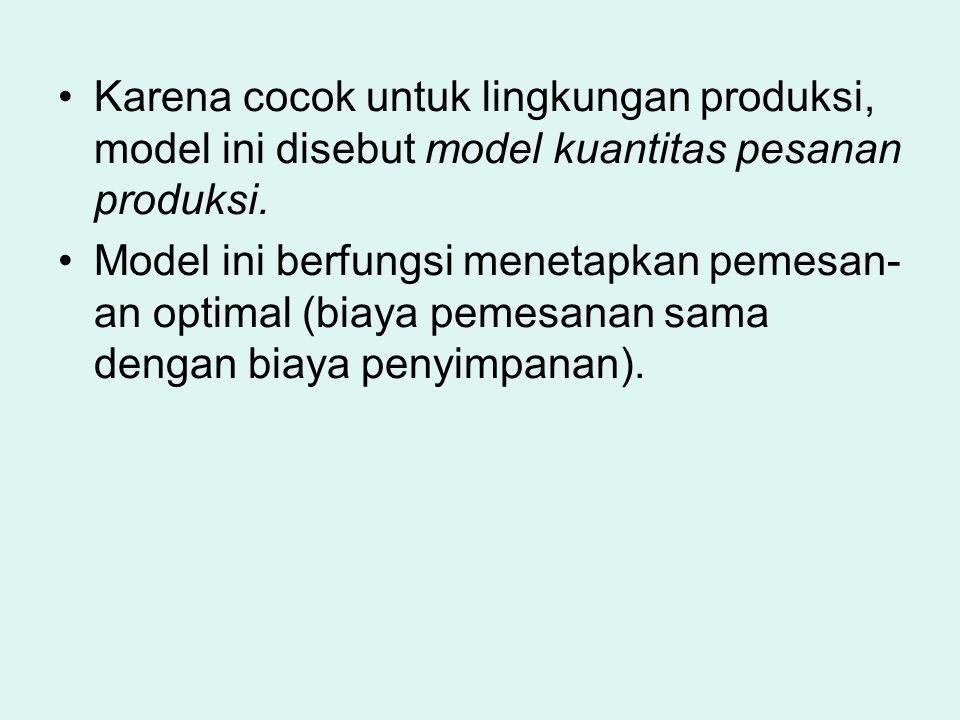 Karena cocok untuk lingkungan produksi, model ini disebut model kuantitas pesanan produksi.