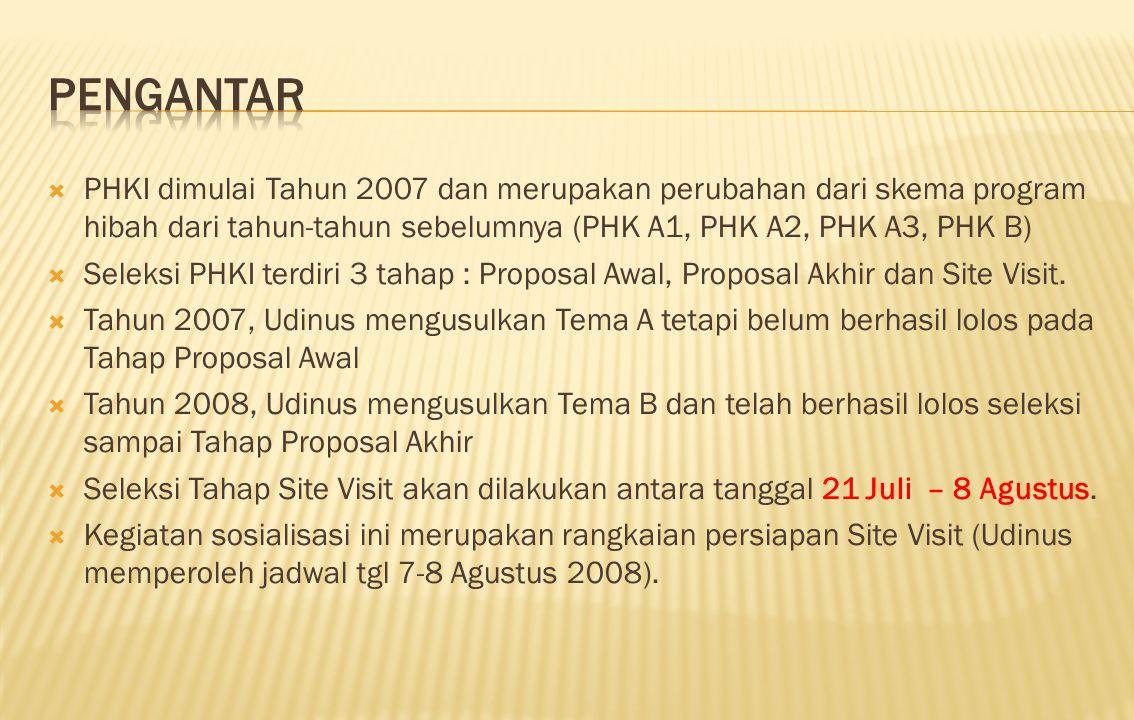 PENGANTAR PHKI dimulai Tahun 2007 dan merupakan perubahan dari skema program hibah dari tahun-tahun sebelumnya (PHK A1, PHK A2, PHK A3, PHK B)