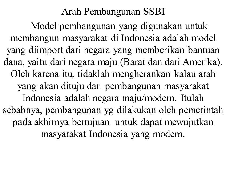 Arah Pembangunan SSBI