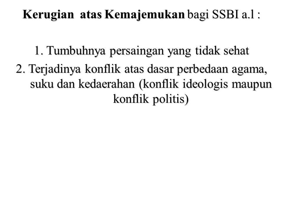 Kerugian atas Kemajemukan bagi SSBI a.l :