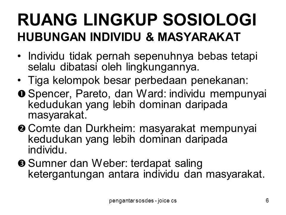 RUANG LINGKUP SOSIOLOGI HUBUNGAN INDIVIDU & MASYARAKAT