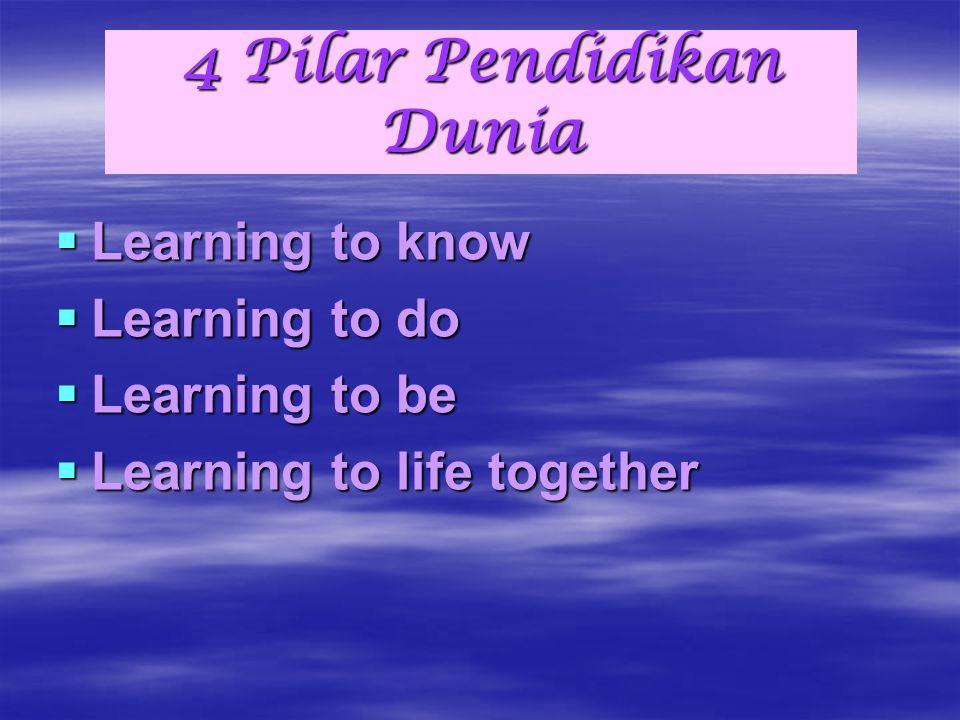 4 Pilar Pendidikan Dunia