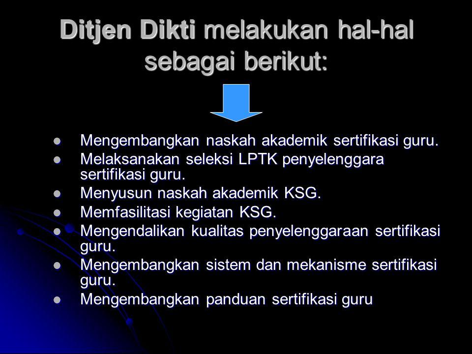 Ditjen Dikti melakukan hal-hal sebagai berikut: