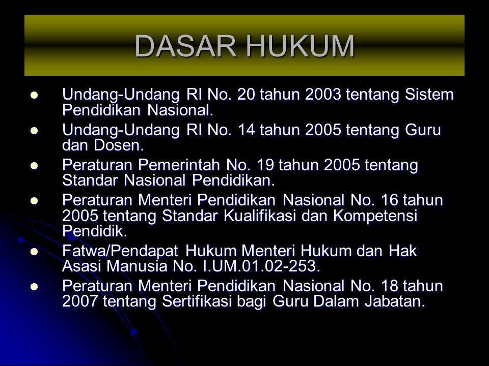 DASAR HUKUM Undang-Undang RI No. 20 tahun 2003 tentang Sistem Pendidikan Nasional. Undang-Undang RI No. 14 tahun 2005 tentang Guru dan Dosen.