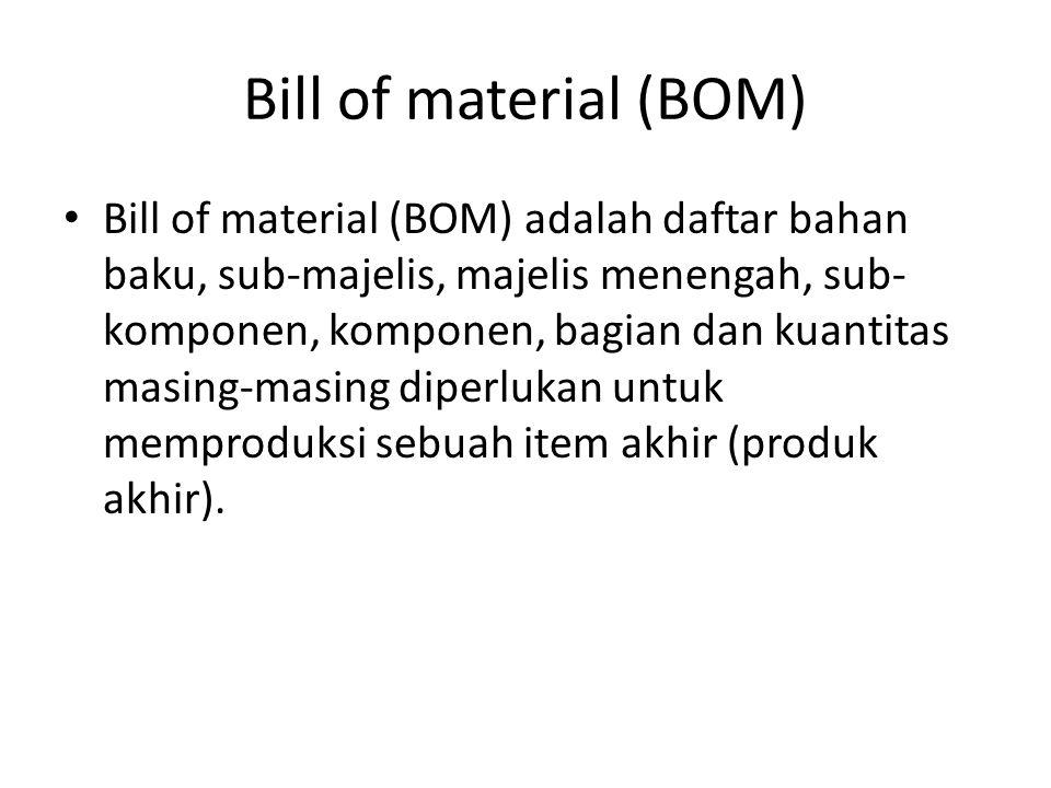 Bill of material (BOM)