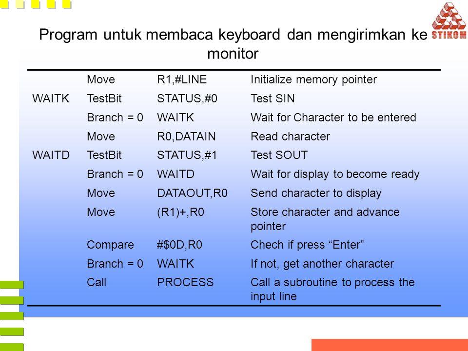 Program untuk membaca keyboard dan mengirimkan ke monitor