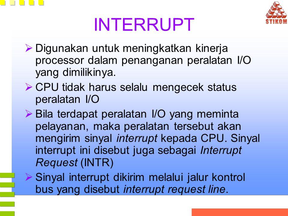 INTERRUPT Digunakan untuk meningkatkan kinerja processor dalam penanganan peralatan I/O yang dimilikinya.