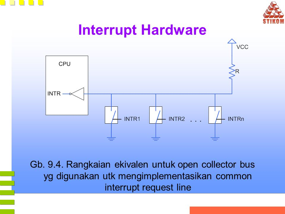 Interrupt Hardware Gb. 9.4.