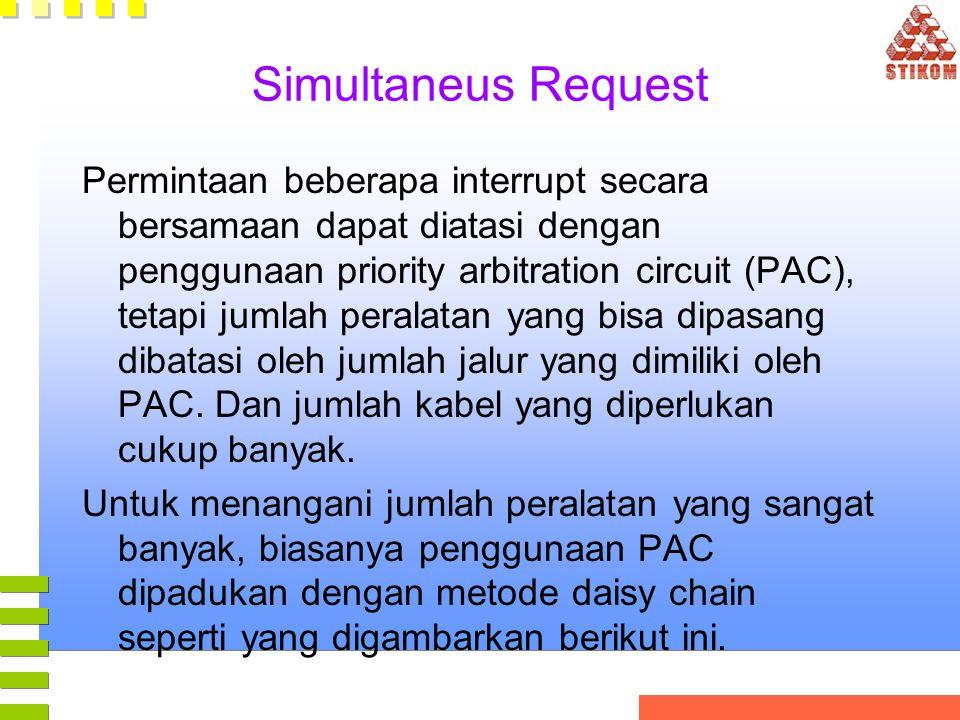 Simultaneus Request