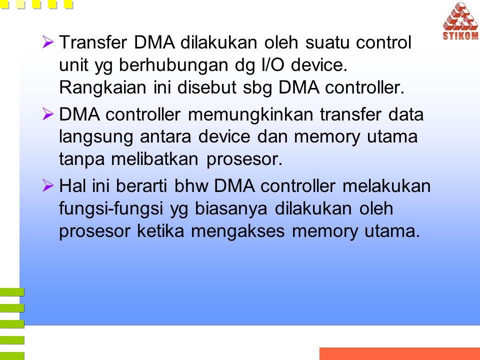 Transfer DMA dilakukan oleh suatu control unit yg berhubungan dg I/O device. Rangkaian ini disebut sbg DMA controller.