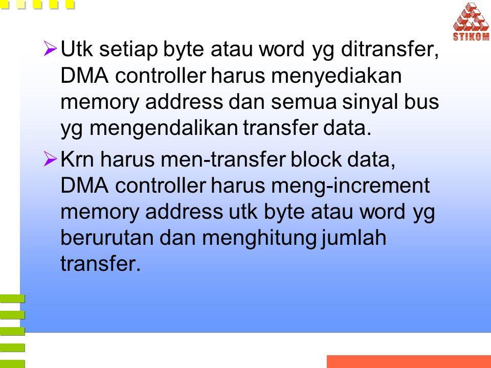 Utk setiap byte atau word yg ditransfer, DMA controller harus menyediakan memory address dan semua sinyal bus yg mengendalikan transfer data.
