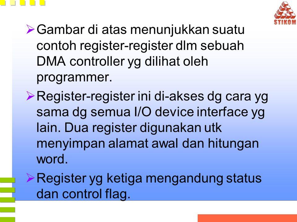 Gambar di atas menunjukkan suatu contoh register-register dlm sebuah DMA controller yg dilihat oleh programmer.