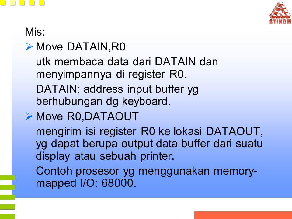 Mis: Move DATAIN,R0. utk membaca data dari DATAIN dan menyimpannya di register R0. DATAIN: address input buffer yg berhubungan dg keyboard.