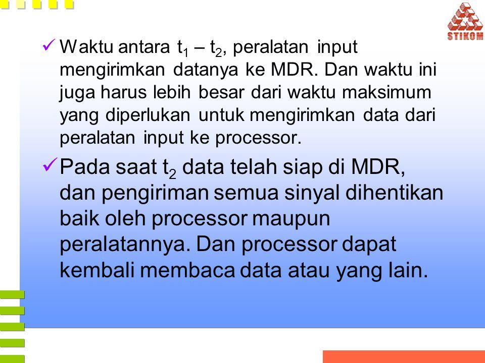Waktu antara t1 – t2, peralatan input mengirimkan datanya ke MDR