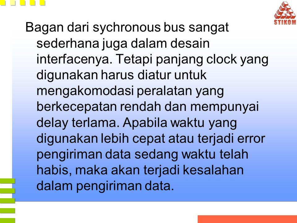 Bagan dari sychronous bus sangat sederhana juga dalam desain interfacenya.