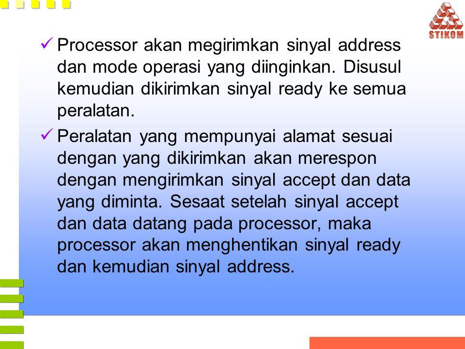 Processor akan megirimkan sinyal address dan mode operasi yang diinginkan. Disusul kemudian dikirimkan sinyal ready ke semua peralatan.