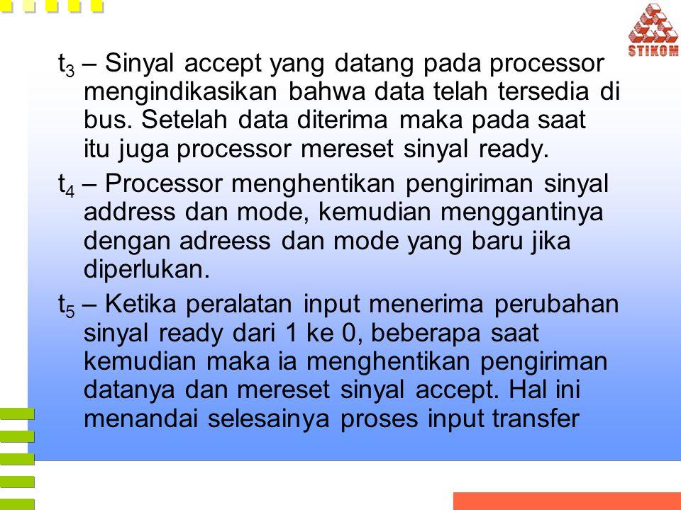 t3 – Sinyal accept yang datang pada processor mengindikasikan bahwa data telah tersedia di bus. Setelah data diterima maka pada saat itu juga processor mereset sinyal ready.