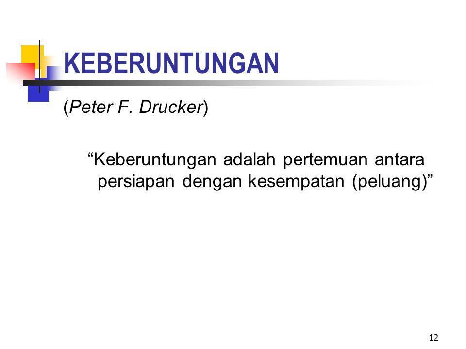 KEBERUNTUNGAN (Peter F. Drucker)