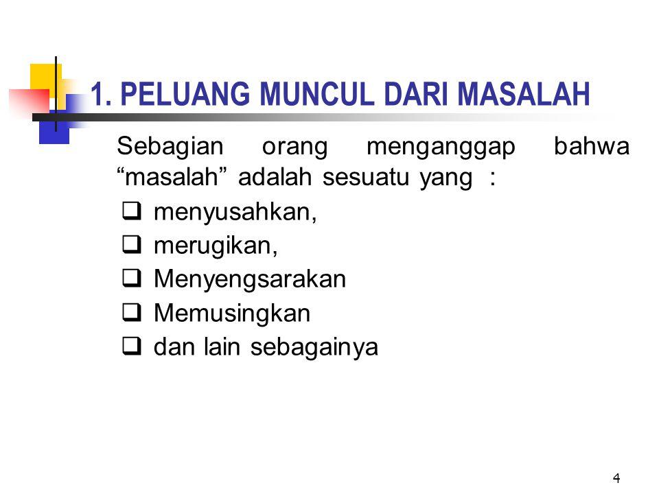 1. PELUANG MUNCUL DARI MASALAH