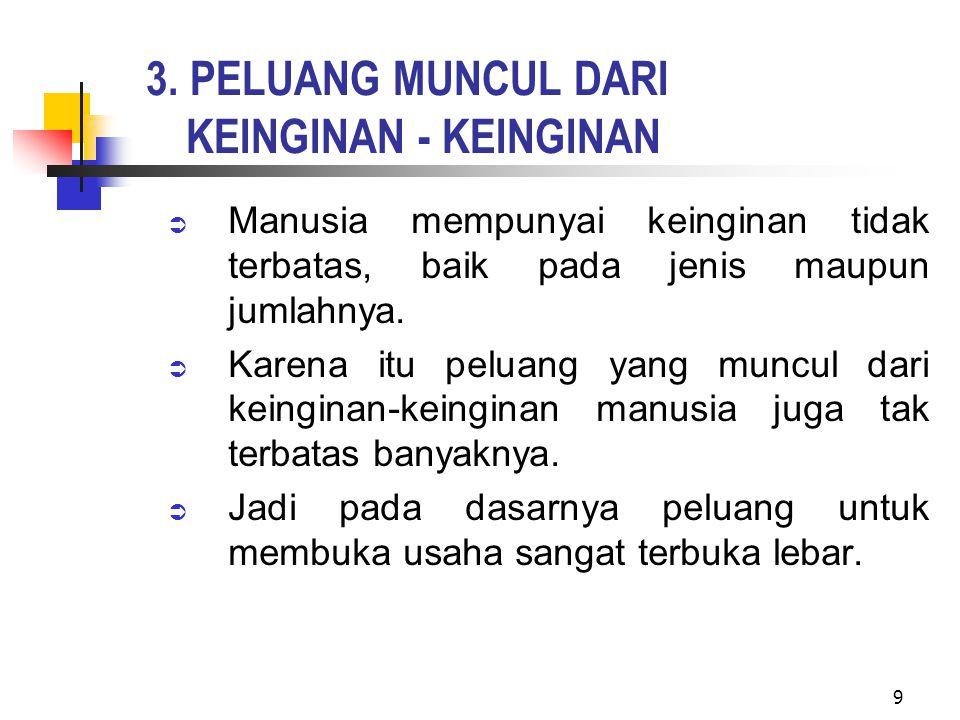 3. PELUANG MUNCUL DARI KEINGINAN - KEINGINAN