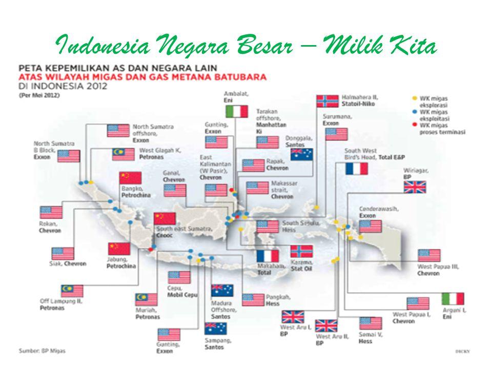 Indonesia Negara Besar – Milik Kita