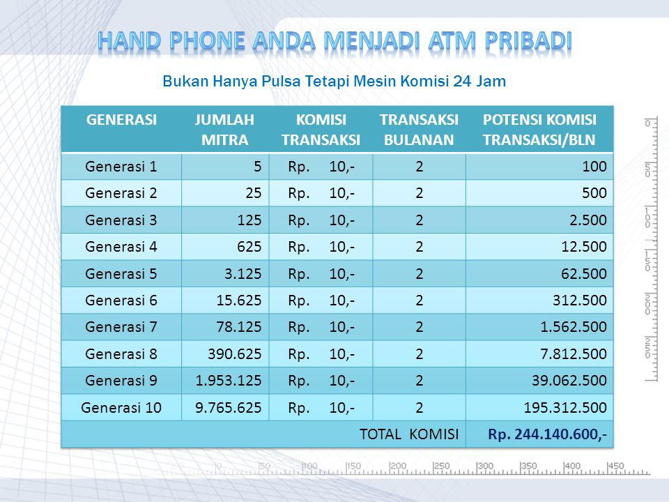 HAND PHONE ANDA MENJADI ATM PRIBADI