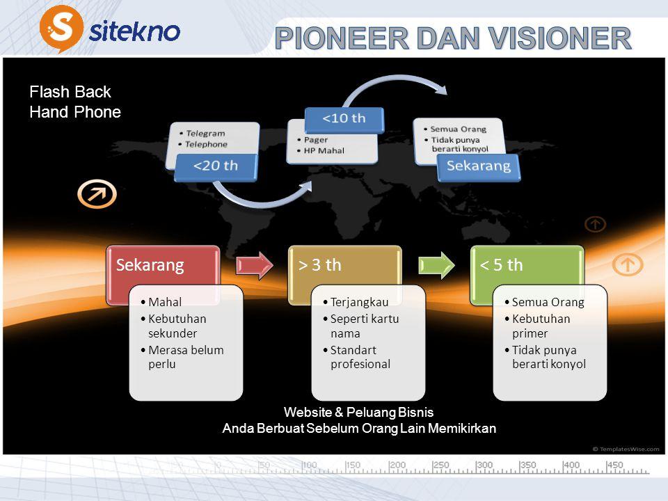 PIONEER DAN VISIONER <20 th <10 th Sekarang Sekarang > 3 th