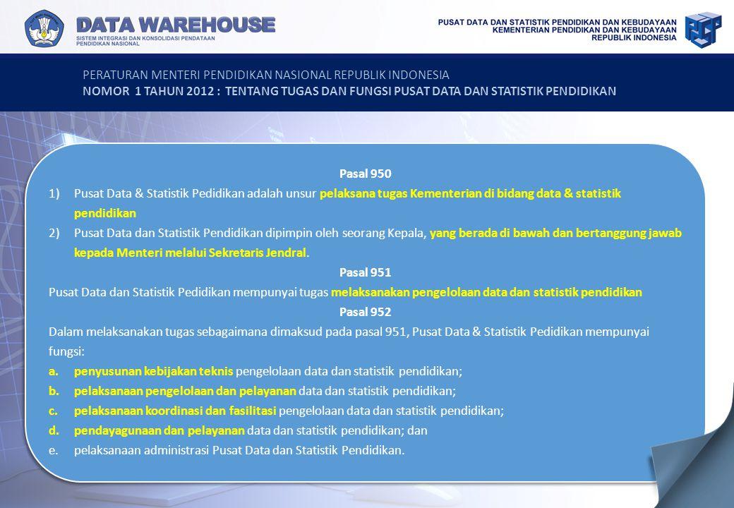 PERATURAN MENTERI PENDIDIKAN NASIONAL REPUBLIK INDONESIA