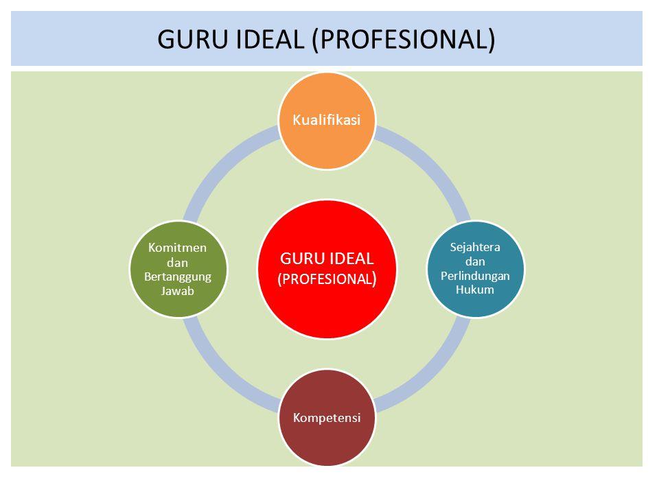 GURU IDEAL (PROFESIONAL)