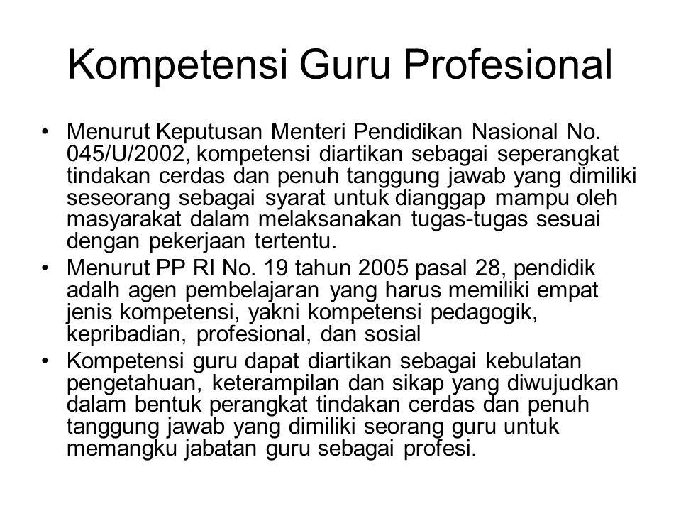 Kompetensi Guru Profesional