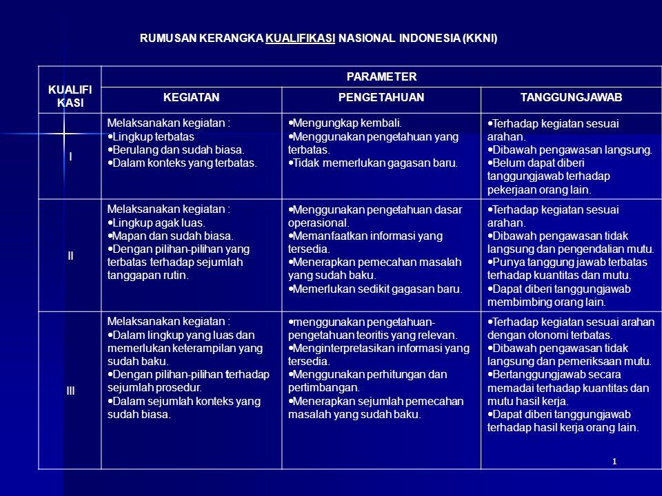 RUMUSAN KERANGKA KUALIFIKASI NASIONAL INDONESIA (KKNI)
