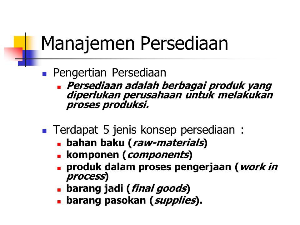 Manajemen Persediaan Pengertian Persediaan