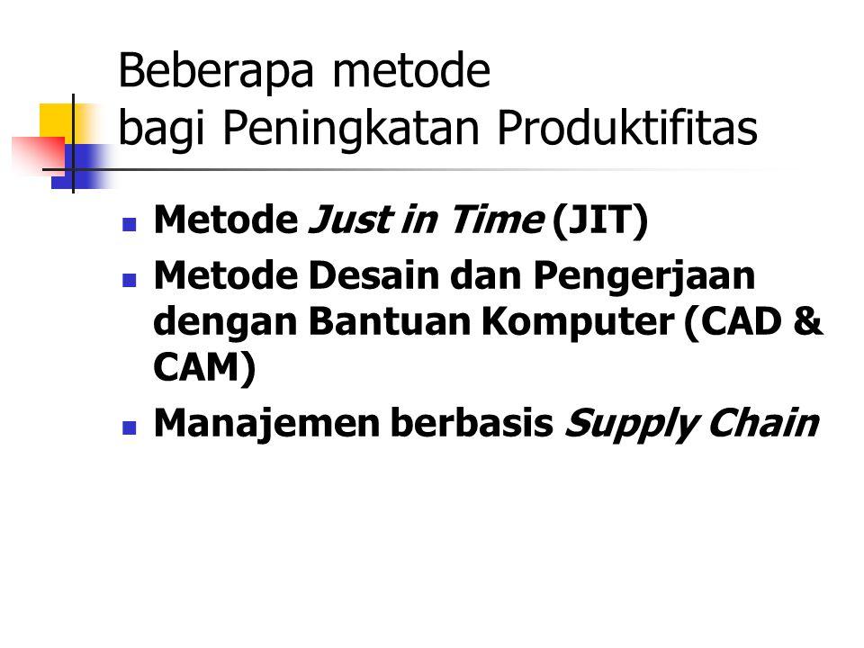Beberapa metode bagi Peningkatan Produktifitas