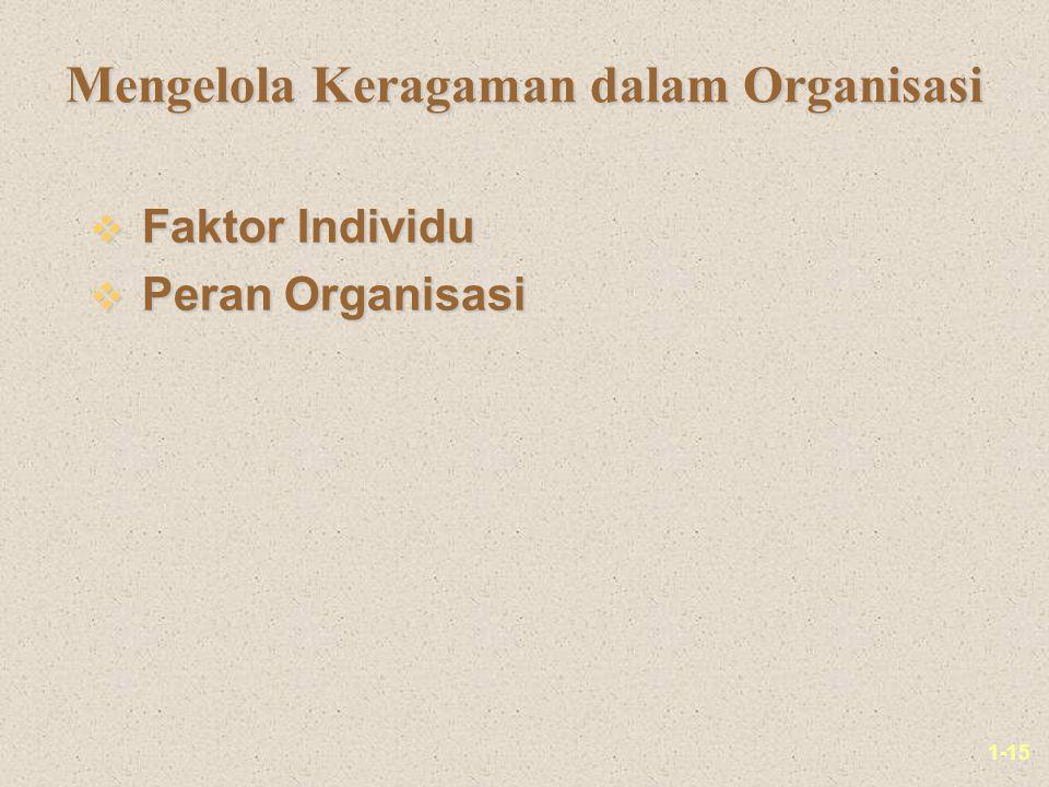 Mengelola Keragaman dalam Organisasi