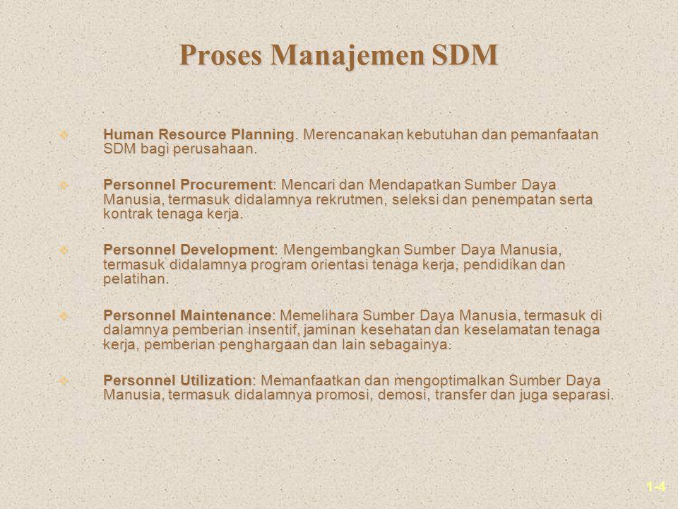 Proses Manajemen SDM Human Resource Planning. Merencanakan kebutuhan dan pemanfaatan SDM bagi perusahaan.