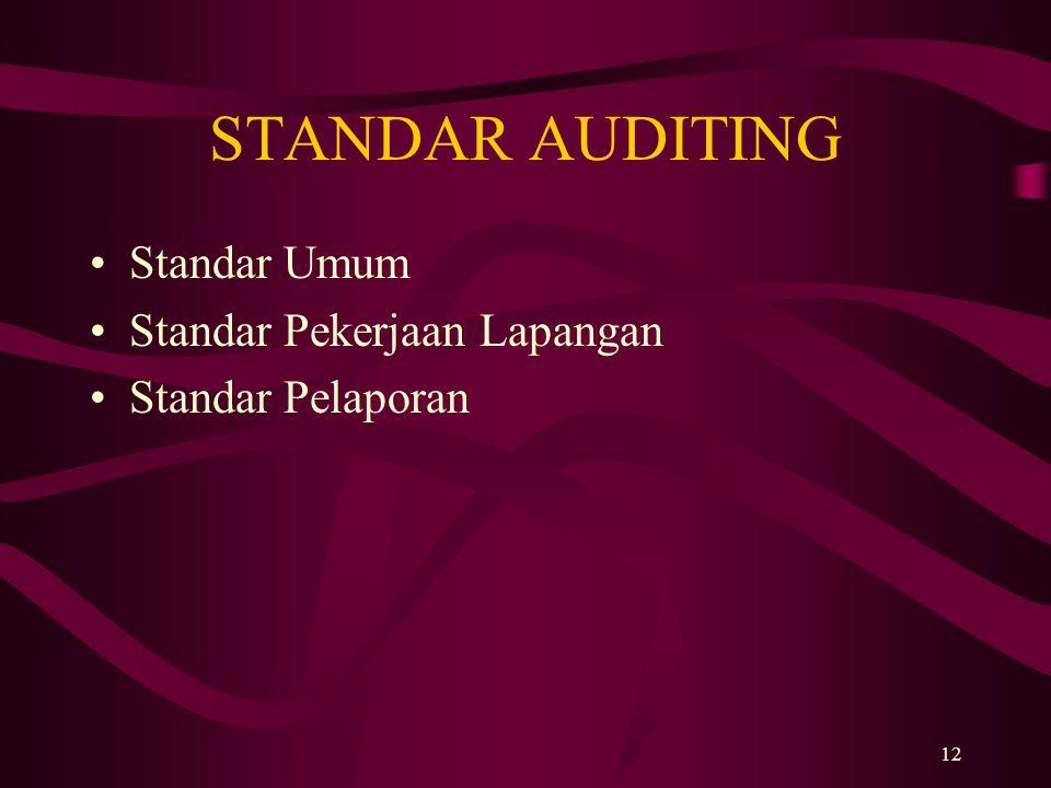 STANDAR AUDITING Standar Umum Standar Pekerjaan Lapangan