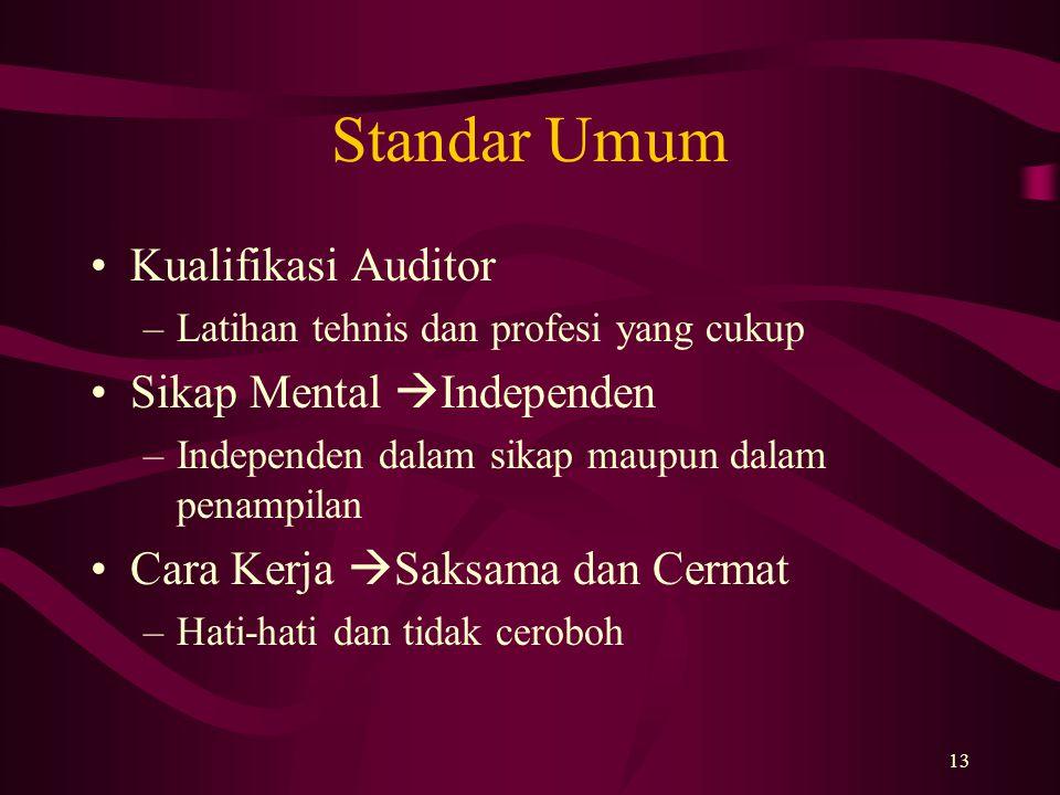 Standar Umum Kualifikasi Auditor Sikap Mental Independen
