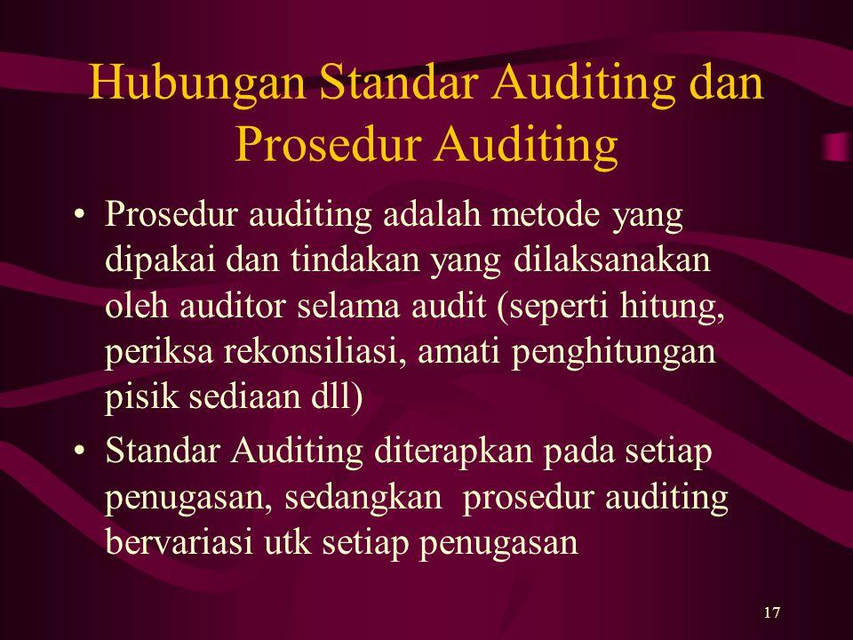 Hubungan Standar Auditing dan Prosedur Auditing