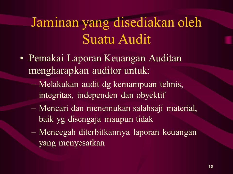 Jaminan yang disediakan oleh Suatu Audit